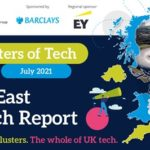 12 Clusters of Tech - final two reports now available.